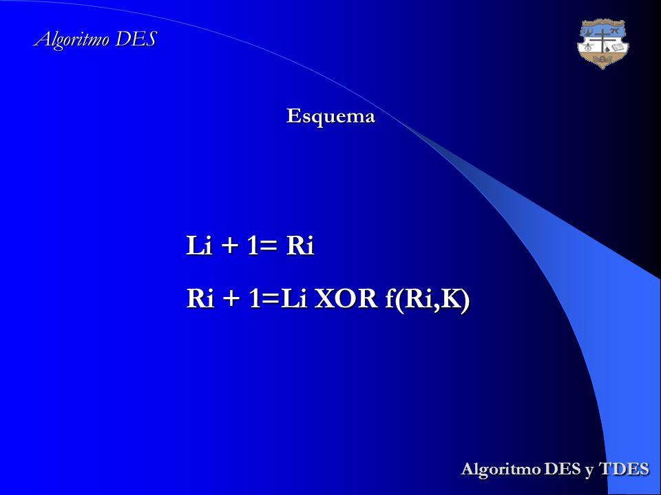 Algoritmo DES y TDES Algoritmo DES y TDES Algoritmo DES Esquema Li + 1= Ri Ri + 1=Li XOR f(Ri,K)