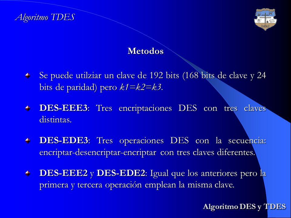 Algoritmo DES y TDES Algoritmo DES y TDES Algoritmo TDES Metodos Se puede utilziar un clave de 192 bits (168 bits de clave y 24 bits de paridad) pero