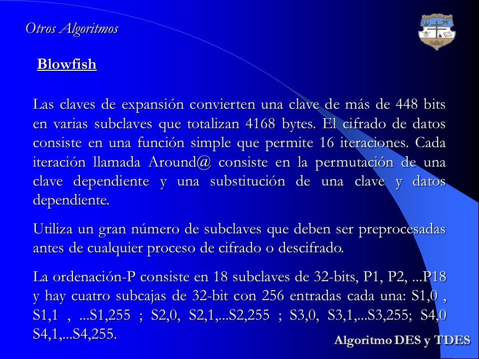 Algoritmo DES y TDES Algoritmo DES y TDESBlowfish Otros Algoritmos Las claves de expansión convierten una clave de más de 448 bits en varias subclaves