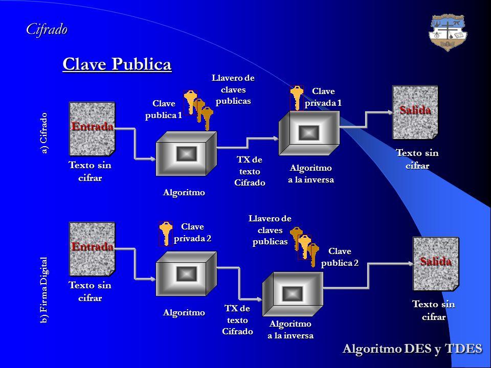 Algoritmo DES y TDES Algoritmo DES y TDES Clave Publica Cifrado Entrada Salida Texto sin cifrar Algoritmo Algoritmo a la inversa TX de texto Cifrado L