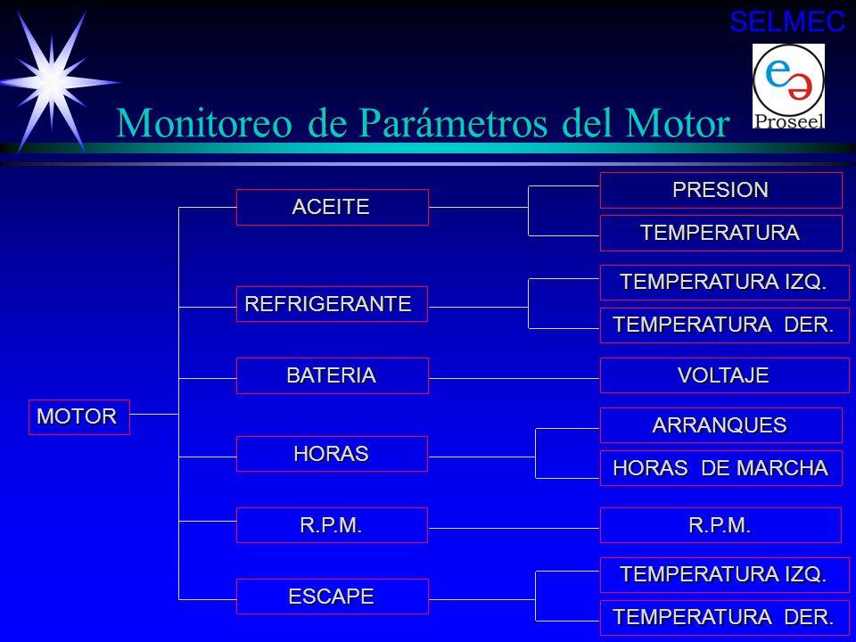 Control Maestro Power Comand Control MOTOR GENERADOR AJUSTE PORCENTAJE DE CARGA FRECUENCIA EN HZ VOLTAJE DE C.A. PORCENTAJE DE CORRIENTE SELMEC