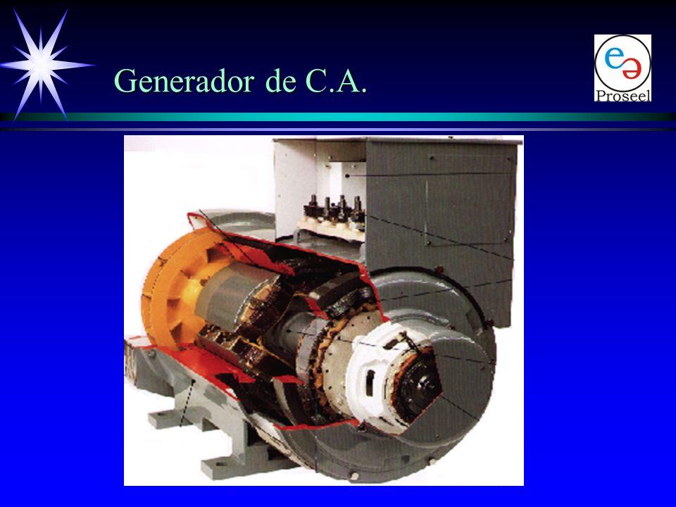 REGULADOR DE VOLTAJE ESTATOR ROTOR CAMPO EXCITATRIZ ROTOREXCITATRIZ ENERGIA MEDICION ENERGIAMECANICA PUENTE RECTIFICADOR ENERGIA A LA CARGA Diagrama d