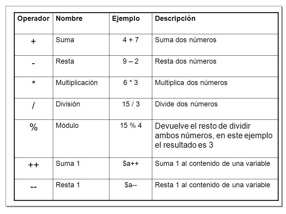 Ejemplo de PHP ; echo $a - $b, ; echo $a * $b, ; echo $a / $b, ; $a++; echo $a, ; $b--; echo $b, ; ?>