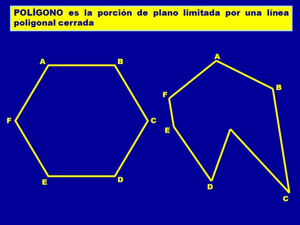 POLÍOGONO REGULAR es el que tiene todos sus lados y ángulos iguales.