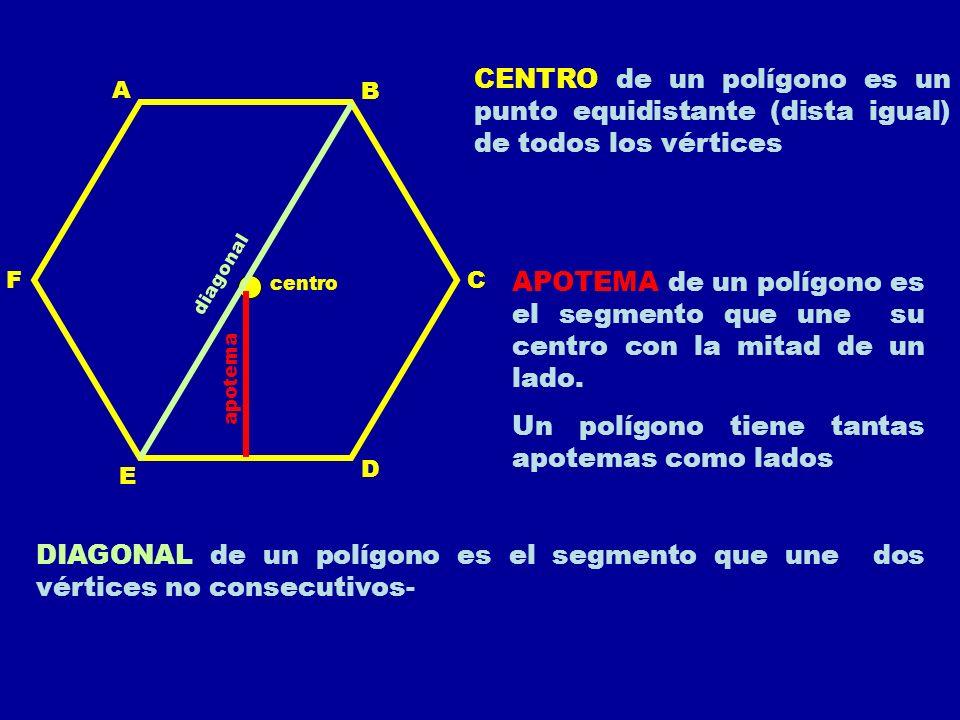 C B A D E F CENTRO de un polígono es un punto equidistante (dista igual) de todos los vértices APOTEMA de un polígono es el segmento que une su centro
