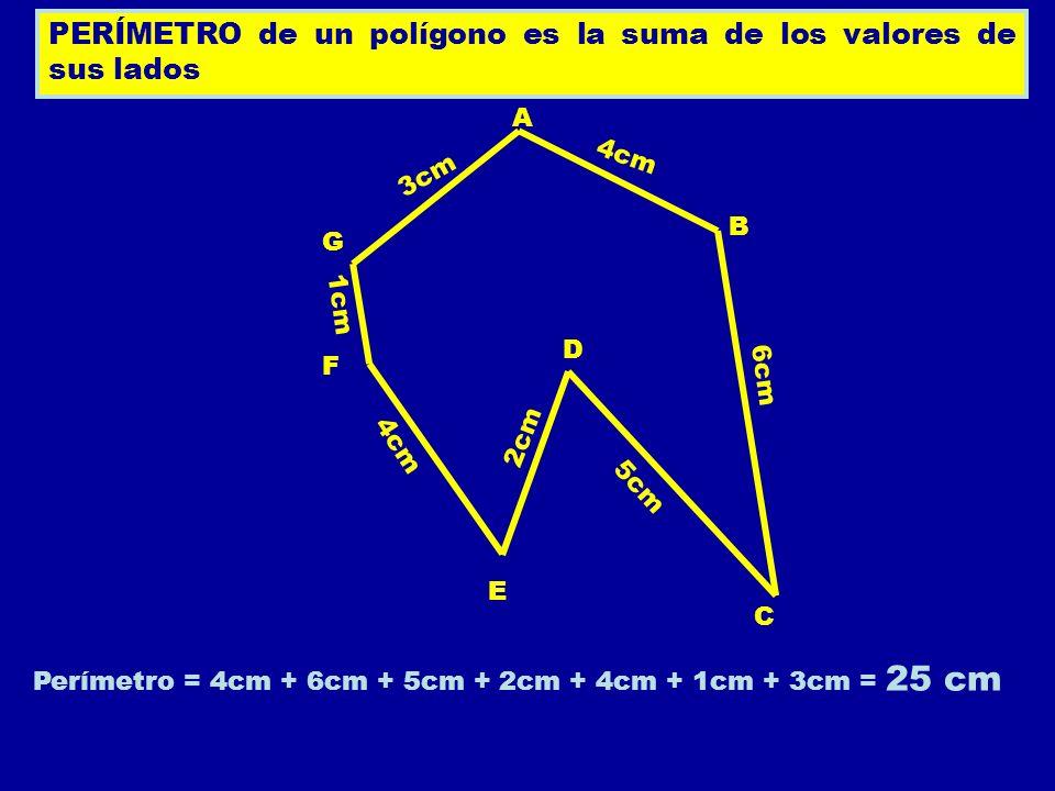 PERÍMETRO de un polígono es la suma de los valores de sus lados A B C D E F 4cm 6cm 5cm 2cm 4cm 1cm 3cm Perímetro = 4cm + 6cm + 5cm + 2cm + 4cm + 1cm