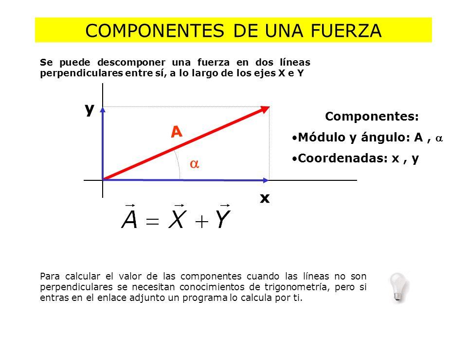 COMPONENTES DE UNA FUERZA Componentes: Módulo y ángulo: A, Coordenadas: x, y A Se puede descomponer una fuerza en dos líneas perpendiculares entre sí, a lo largo de los ejes X e Y y x Para calcular el valor de las componentes cuando las líneas no son perpendiculares se necesitan conocimientos de trigonometría, pero si entras en el enlace adjunto un programa lo calcula por ti.