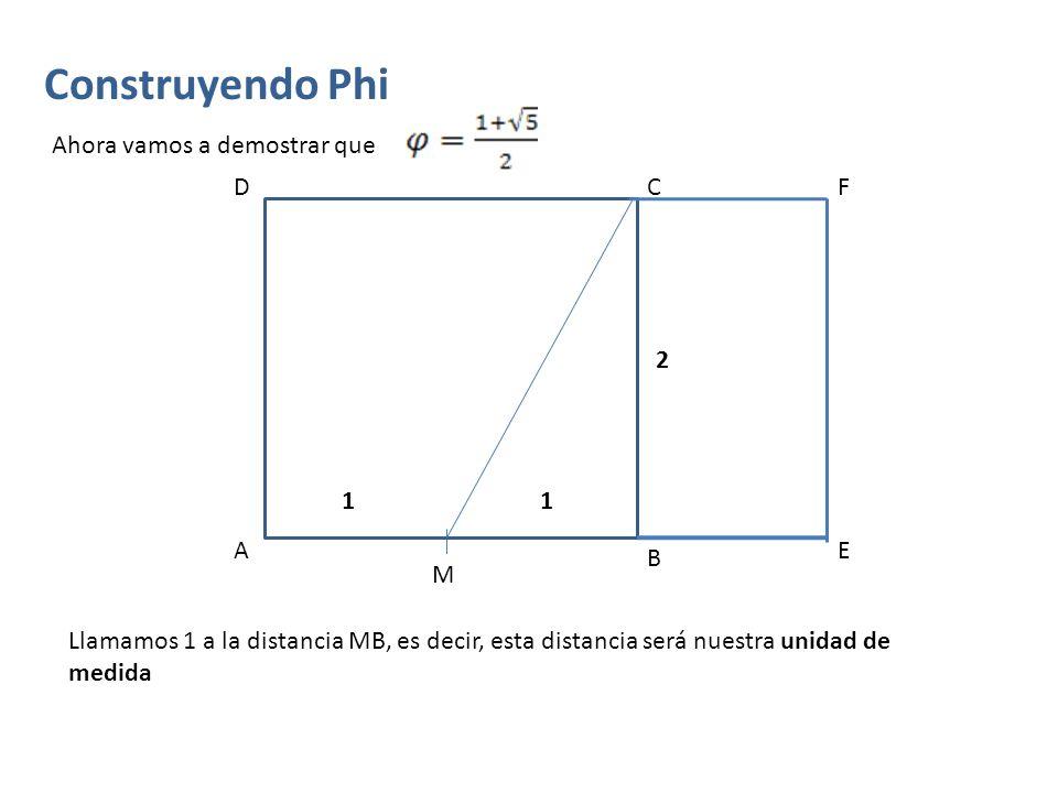 Construyendo Phi Según el Teorema de Pitágoras, recuerda En un triángulo rectángulo, la suma de los cuadrados de los catetos es igual al cuadrado de la hipotenusa, tenemos que: c 2 = 1 2 + 2 2 A B CD E F 11 2c M c 2 = 1 + 4 c 2 = 5