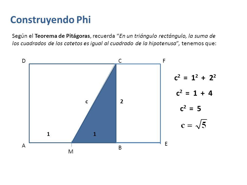 Construyendo Phi Según el Teorema de Pitágoras, recuerda En un triángulo rectángulo, la suma de los cuadrados de los catetos es igual al cuadrado de l