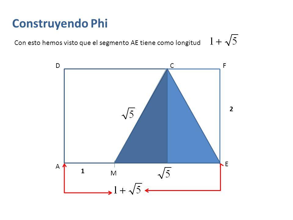 Construyendo Phi Dividiendo la longitud de la base del rectángulo (AE) entre la de la altura (EF) obtenemos la proporción áurea: A D E F 2