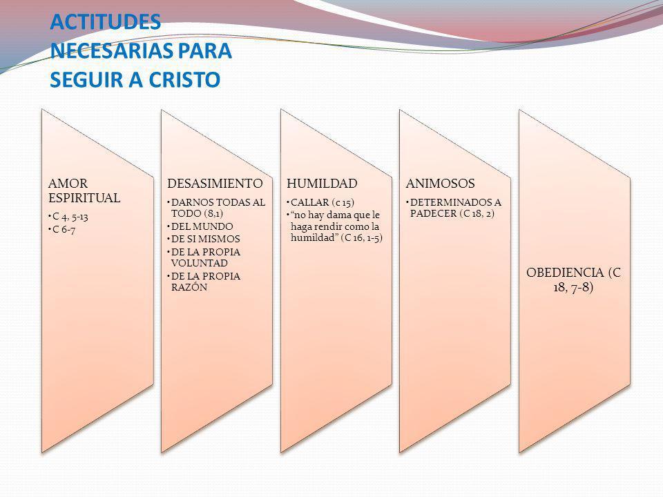 ACTITUDES NECESARIAS PARA SEGUIR A CRISTO AMOR ESPIRITUAL C 4, 5-13 C 6-7 DESASIMIENTO DARNOS TODAS AL TODO (8,1) DEL MUNDO DE SI MISMOS DE LA PROPIA