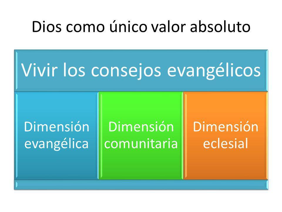 Dios como único valor absoluto Vivir los consejos evangélicos Dimensión evangélica Dimensión comunitari a Dimensión eclesial