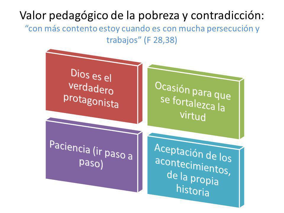 Valor pedagógico de la pobreza y contradicción: con más contento estoy cuando es con mucha persecución y trabajos (F 28,38)