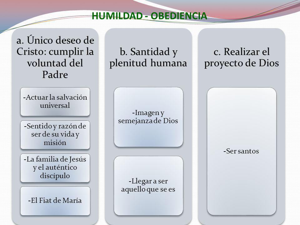 HUMILDAD - OBEDIENCIA a. Único deseo de Cristo: cumplir la voluntad del Padre -Actuar la salvación universal -Sentido y razón de ser de su vida y misi