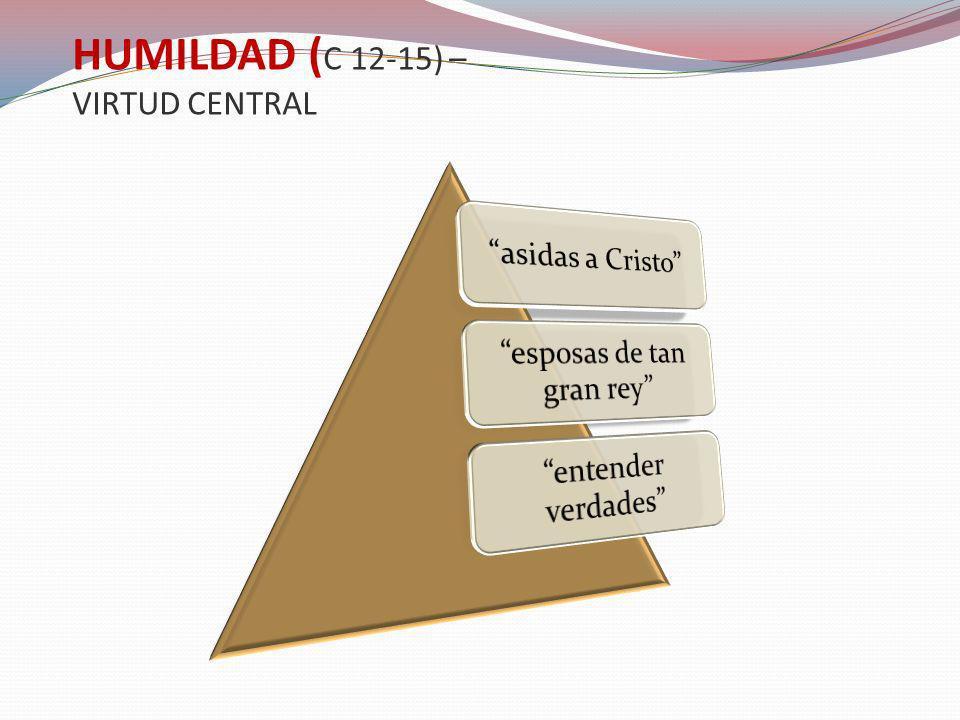 HUMILDAD ( C 12-15) – VIRTUD CENTRAL