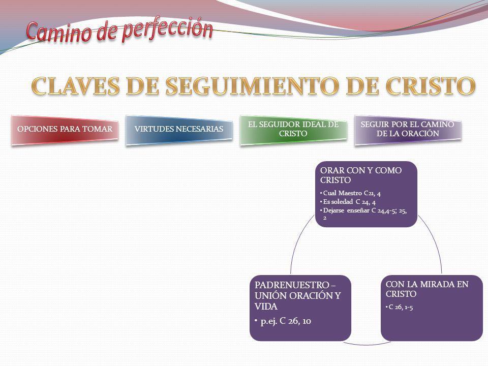 ORAR CON Y COMO CRISTO Cual Maestro C21, 4 Es soledad C 24, 4 Dejarse enseñar C 24,4-5; 25, 2 CON LA MIRADA EN CRISTO C 26, 1-5 PADRENUESTRO – UNIÓN O