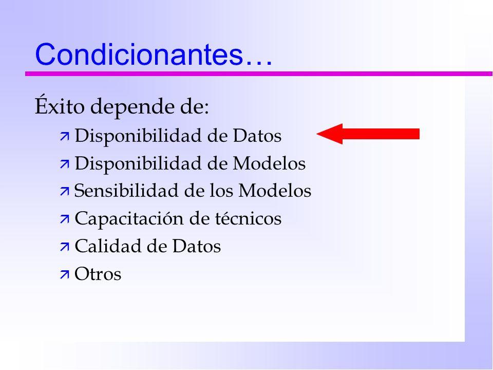 Del lado del usuario… nCnConocimiento insuficiente de las relaciones cuantitativas nCnCarencia de datos apropiados e independientes para validar nCnConocimiento insuficiente de la sensibilidad del modelo n¿n¿Dónde están los outliers que importan.
