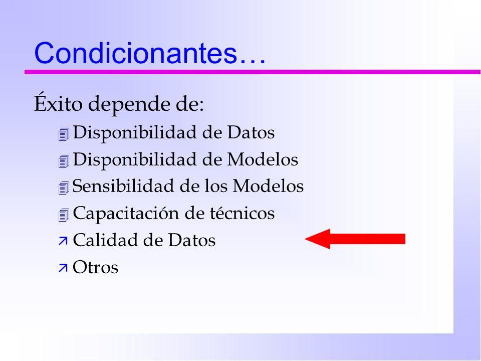 Propagación en el Caso lineal Si y los A i no están correlacionados, entonces y Si hay correlación, entonces