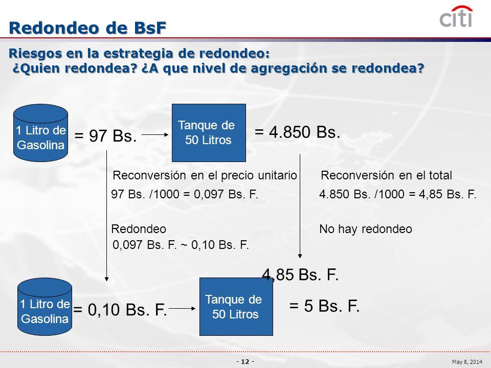 - 12 - May 8, 2014 Redondeo de BsF = 97 Bs.1 Litro de Gasolina Tanque de 50 Litros = 4.850 Bs.
