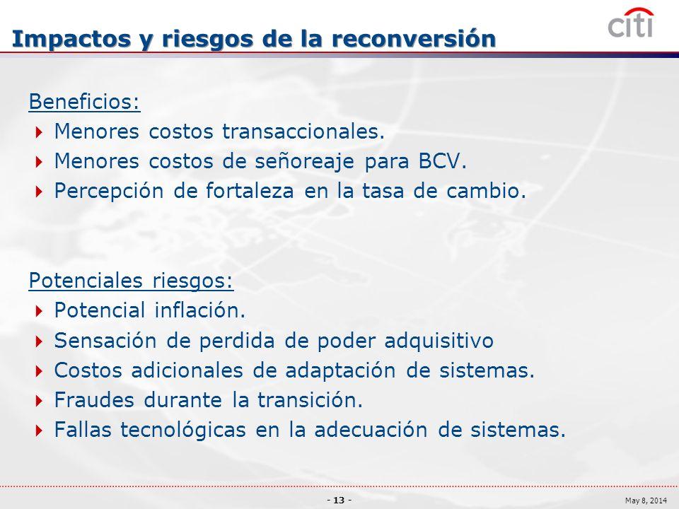 - 13 - May 8, 2014 Impactos y riesgos de la reconversión Beneficios: Menores costos transaccionales.