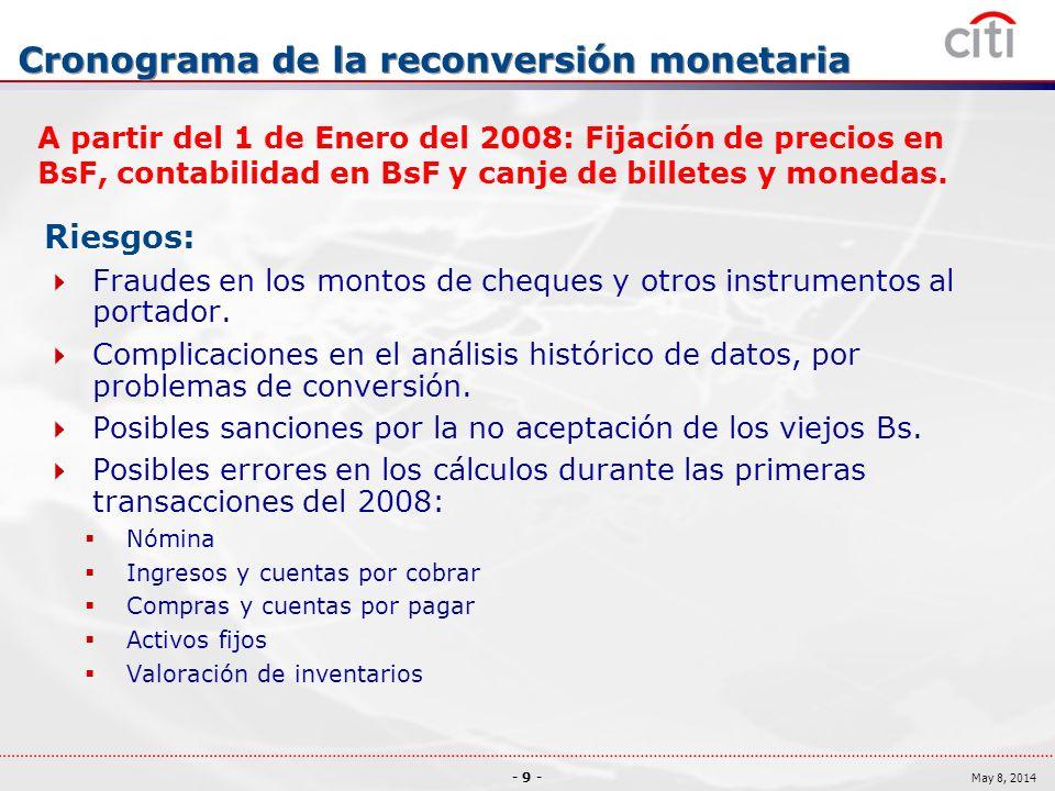 - 9 - May 8, 2014 Cronograma de la reconversión monetaria A partir del 1 de Enero del 2008: Fijación de precios en BsF, contabilidad en BsF y canje de billetes y monedas.
