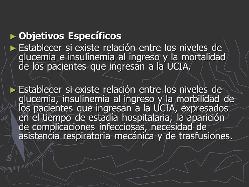 Objetivos Específicos Objetivos Específicos Establecer si existe relación entre los niveles de glucemia e insulinemia al ingreso y la mortalidad de los pacientes que ingresan a la UCIA.