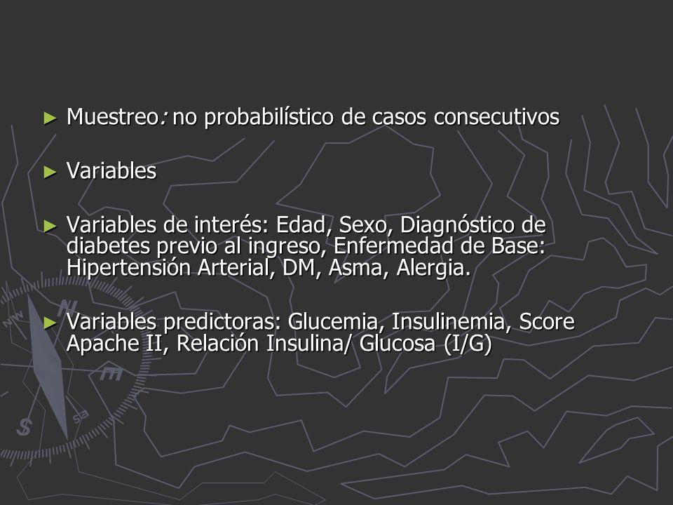 Muestreo: no probabilístico de casos consecutivos Muestreo: no probabilístico de casos consecutivos Variables Variables Variables de interés: Edad, Sexo, Diagnóstico de diabetes previo al ingreso, Enfermedad de Base: Hipertensión Arterial, DM, Asma, Alergia.