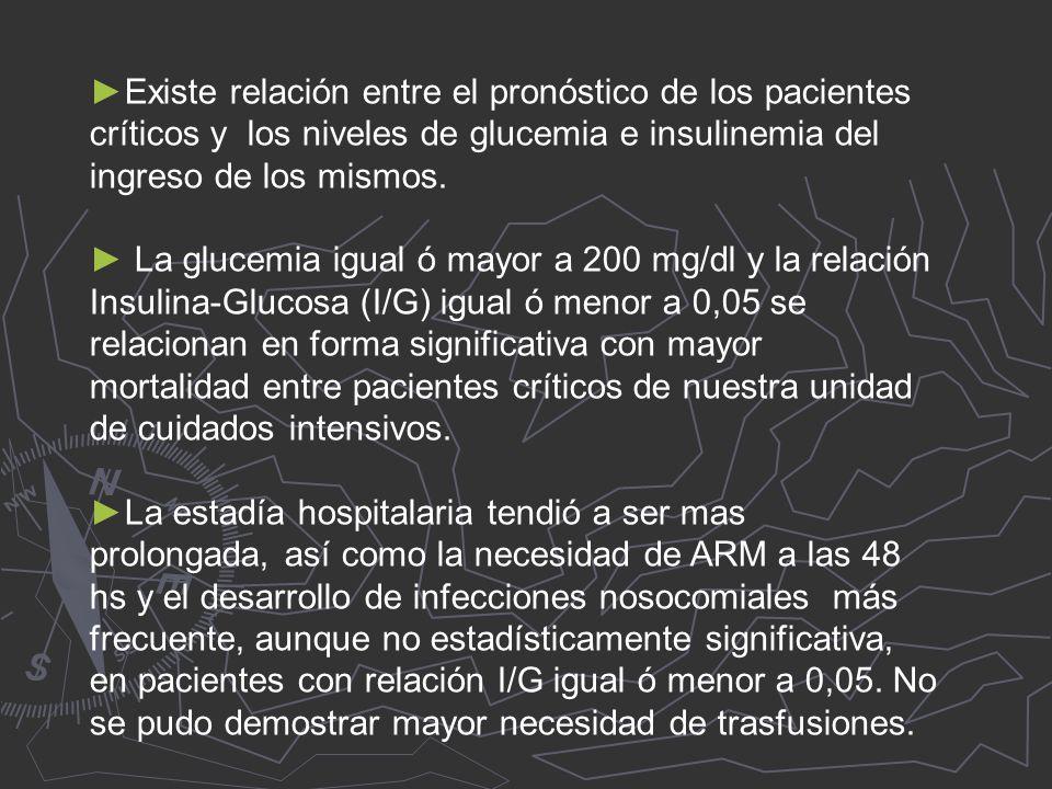 Existe relación entre el pronóstico de los pacientes críticos y los niveles de glucemia e insulinemia del ingreso de los mismos.