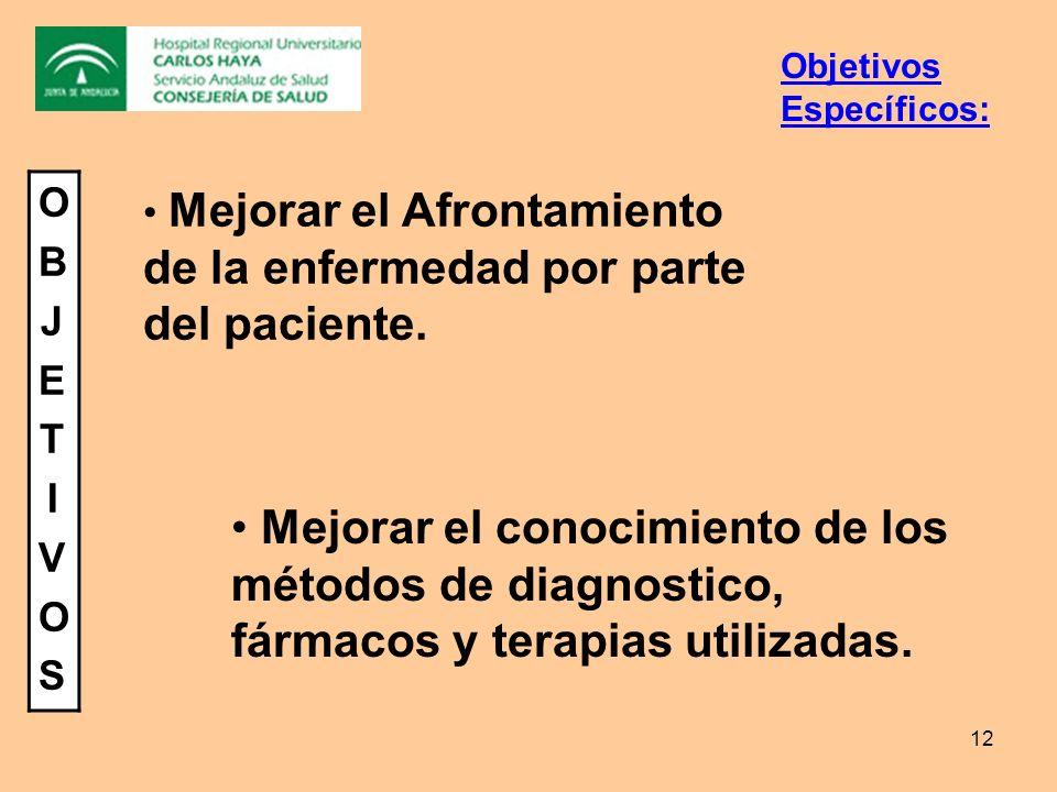 12 Mejorar el Afrontamiento de la enfermedad por parte del paciente. Objetivos Específicos: OBJETIVOSOBJETIVOS Mejorar el conocimiento de los métodos