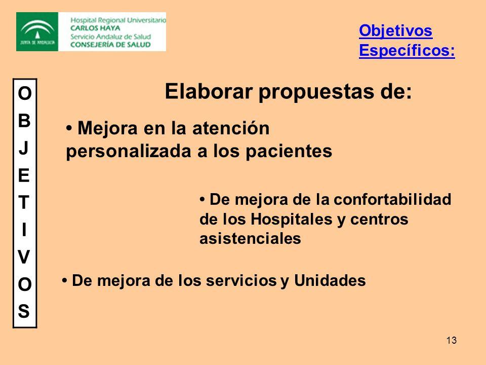 13 Elaborar propuestas de: Mejora en la atención personalizada a los pacientes De mejora de la confortabilidad de los Hospitales y centros asistencial