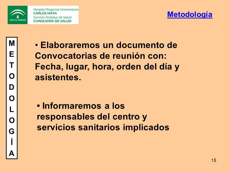 15 METODOLOGÍAMETODOLOGÍA Informaremos a los responsables del centro y servicios sanitarios implicados Elaboraremos un documento de Convocatorias de r