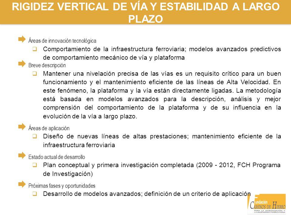 RIGIDEZ VERTICAL DE VÍA Y ESTABILIDAD A LARGO PLAZO Áreas de innovación tecnológica Comportamiento de la infraestructura ferroviaria; modelos avanzado