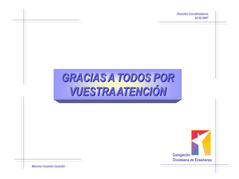 Melchor Guzmán Guzmán Reunión Coordinadores 03.02.2007 GRACIAS A TODOS POR VUESTRA ATENCIÓN Delegación Diocesana de Enseñanza Diocesana de Enseñanza