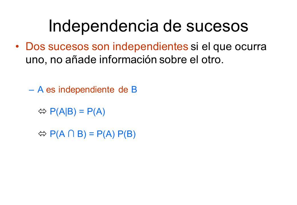 Dos sucesos son independientes si el que ocurra uno, no añade información sobre el otro. –A es independiente de B P(A|B) = P(A) P(A B) = P(A) P(B) Ind