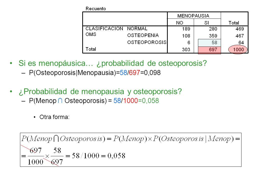 Ejemplo (III) Si es menopáusica… ¿probabilidad de osteoporosis? –P(Osteoporosis|Menopausia)=58/697=0,098 ¿Probabilidad de menopausia y osteoporosis? –