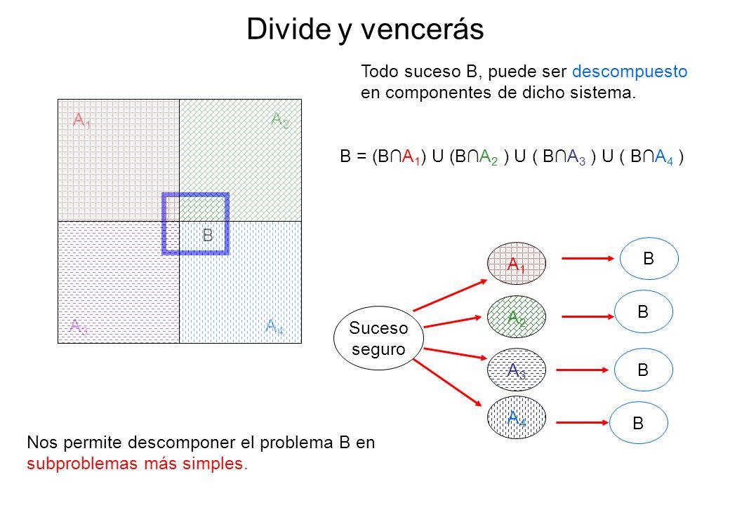 Divide y vencerás A1A1 A2A2 A3A3 A4A4 B Todo suceso B, puede ser descompuesto en componentes de dicho sistema. B = (BA 1 ) U (BA 2 ) U ( BA 3 ) U ( BA