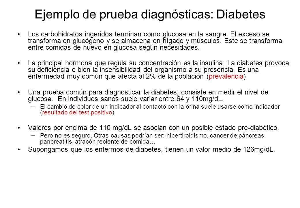 Ejemplo de prueba diagnósticas: Diabetes Los carbohidratos ingeridos terminan como glucosa en la sangre. El exceso se transforma en glucógeno y se alm