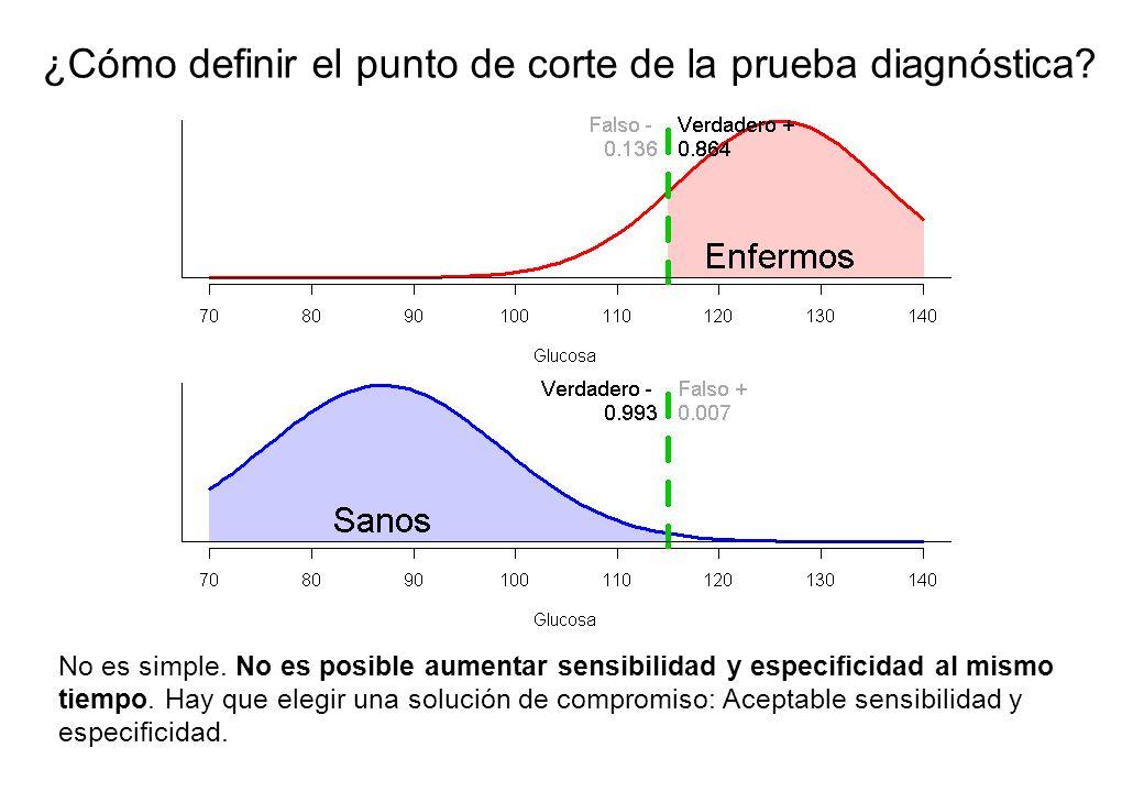 ¿Cómo definir el punto de corte de la prueba diagnóstica? No es simple. No es posible aumentar sensibilidad y especificidad al mismo tiempo. Hay que e