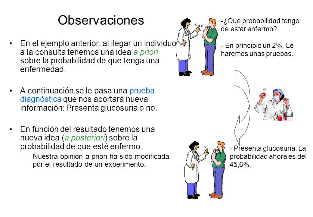 Observaciones En el ejemplo anterior, al llegar un individuo a la consulta tenemos una idea a priori sobre la probabilidad de que tenga una enfermedad
