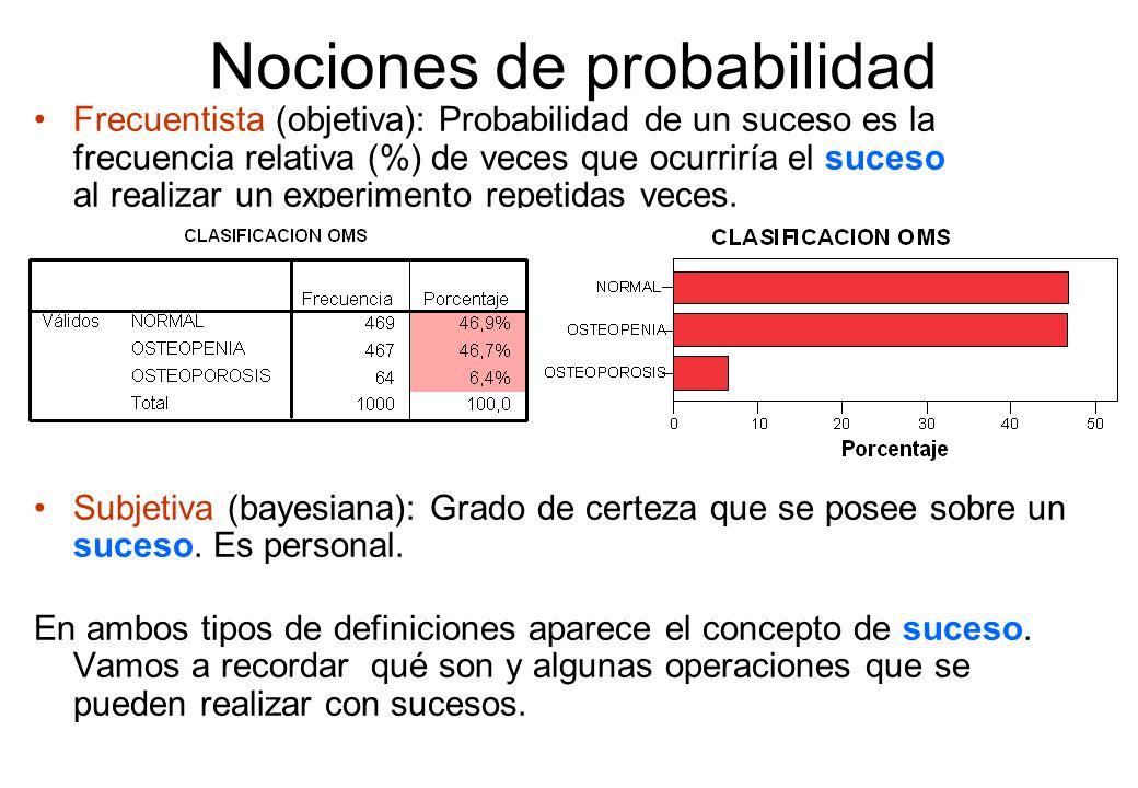 Frecuentista (objetiva): Probabilidad de un suceso es la frecuencia relativa (%) de veces que ocurriría el suceso al realizar un experimento repetidas