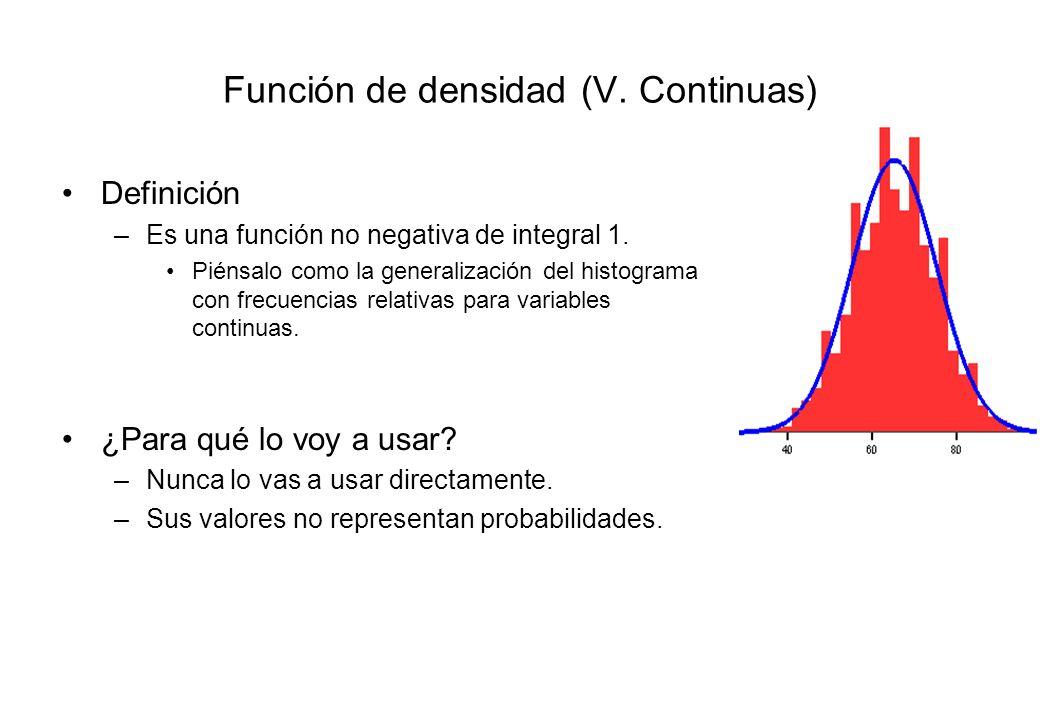 Función de densidad (V. Continuas) Definición –Es una función no negativa de integral 1. Piénsalo como la generalización del histograma con frecuencia