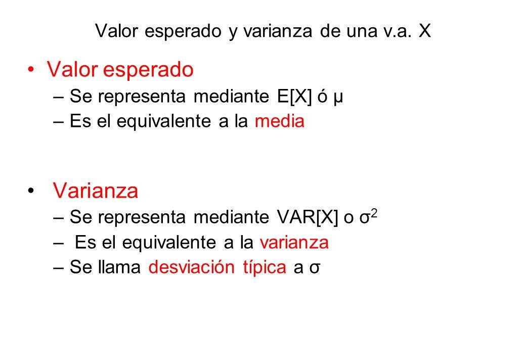 Valor esperado y varianza de una v.a. X Valor esperado –Se representa mediante E[X] ó μ –Es el equivalente a la media Varianza –Se representa mediante