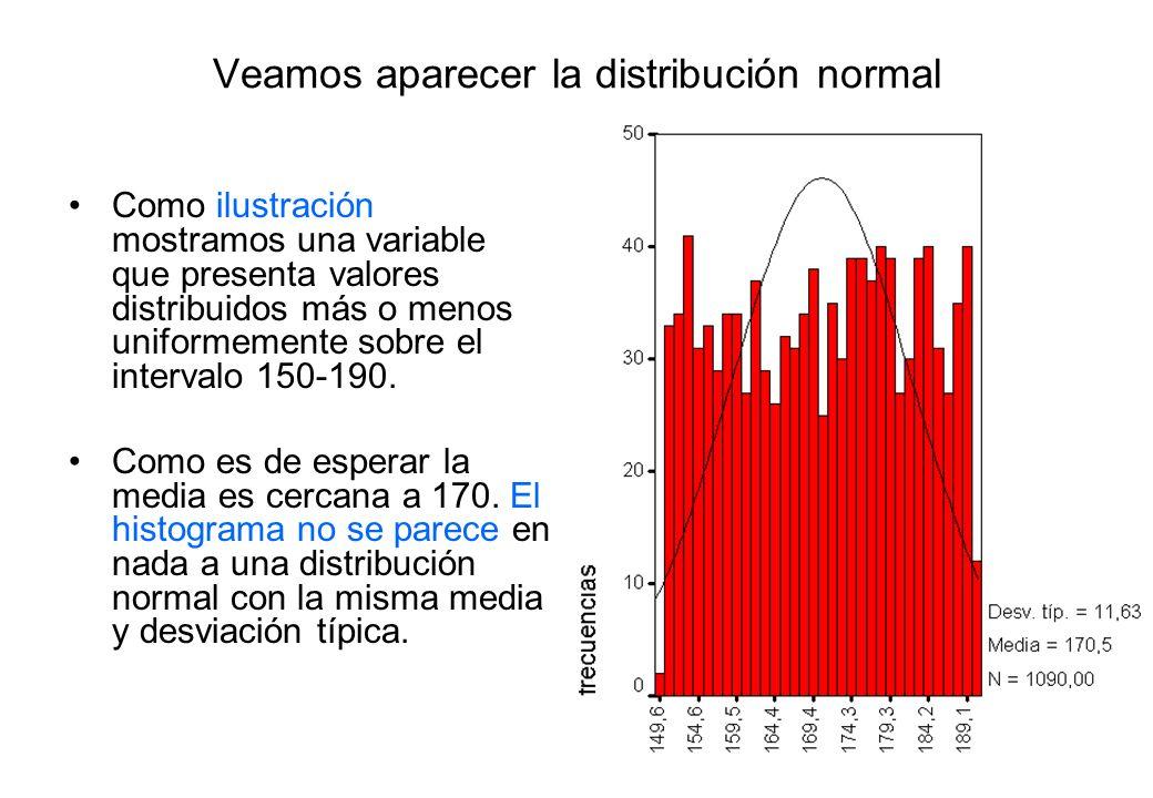 Veamos aparecer la distribución normal Como ilustración mostramos una variable que presenta valores distribuidos más o menos uniformemente sobre el in