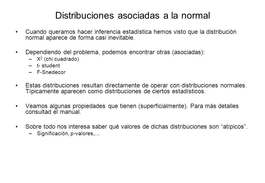 Distribuciones asociadas a la normal Cuando queramos hacer inferencia estadística hemos visto que la distribución normal aparece de forma casi inevita