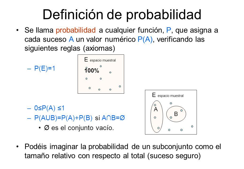 Se llama probabilidad a cualquier función, P, que asigna a cada suceso A un valor numérico P(A), verificando las siguientes reglas (axiomas) –P(E)=1 –