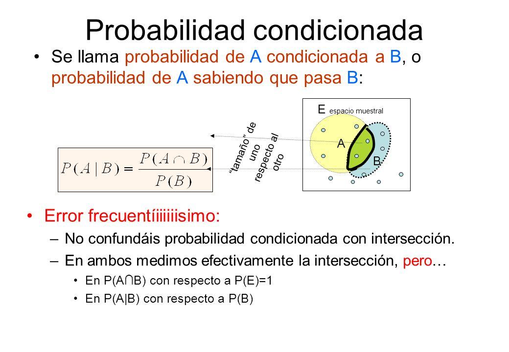 A Probabilidad condicionada Se llama probabilidad de A condicionada a B, o probabilidad de A sabiendo que pasa B: E espacio muestral B tamaño de uno r