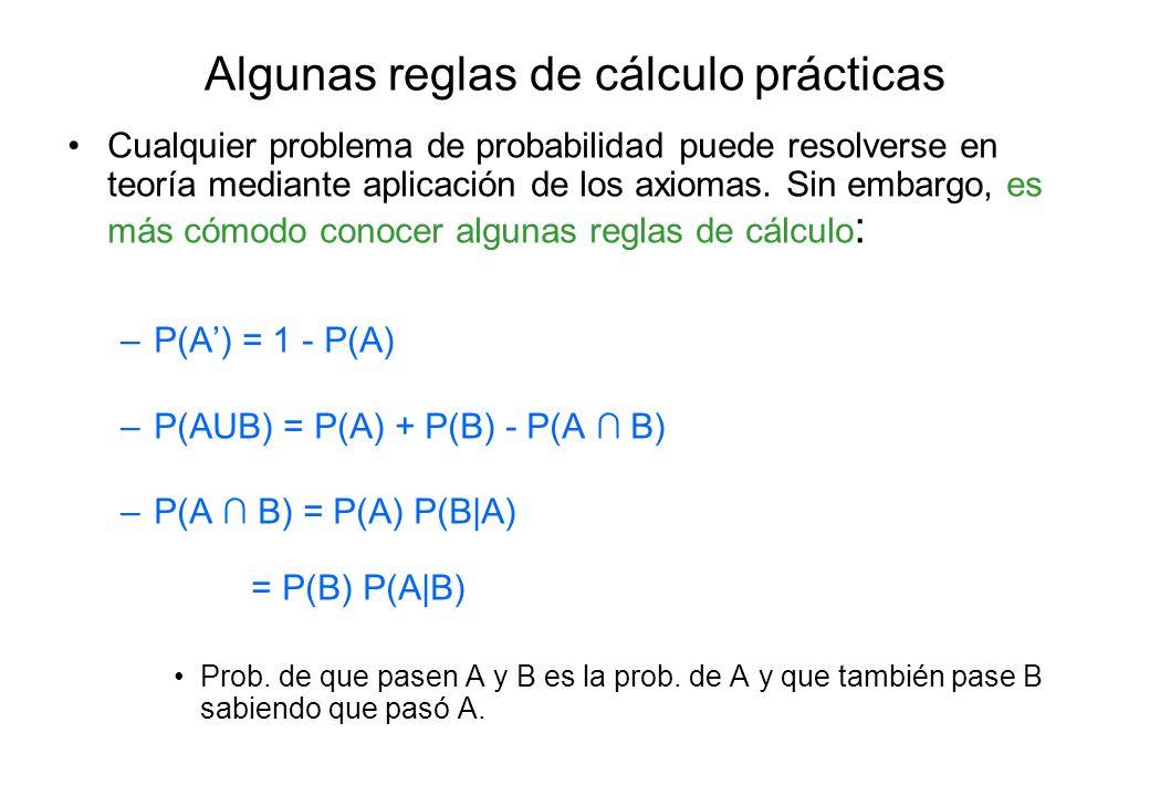 Cualquier problema de probabilidad puede resolverse en teoría mediante aplicación de los axiomas. Sin embargo, es más cómodo conocer algunas reglas de