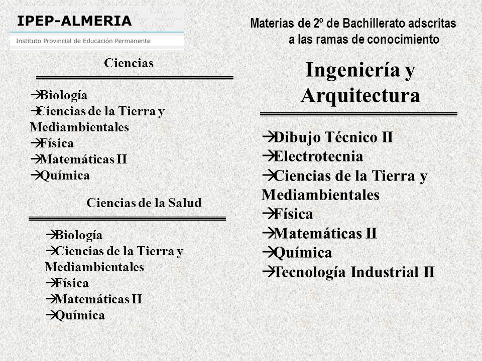 Ciencias Biología Ciencias de la Tierra y Mediambientales Física Matemáticas II Química Ingeniería y Arquitectura Dibujo Técnico II Electrotecnia Cien