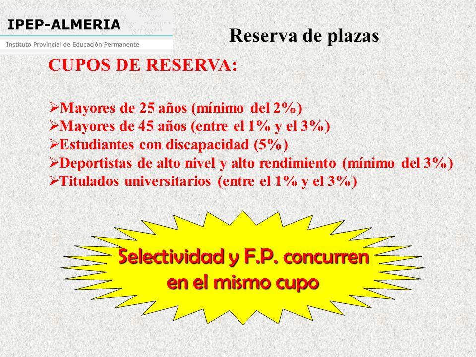 Reserva de plazas CUPOS DE RESERVA: Mayores de 25 años (mínimo del 2%) Mayores de 45 años (entre el 1% y el 3%) Estudiantes con discapacidad (5%) Deportistas de alto nivel y alto rendimiento (mínimo del 3%) Titulados universitarios (entre el 1% y el 3%) Selectividad y F.P.