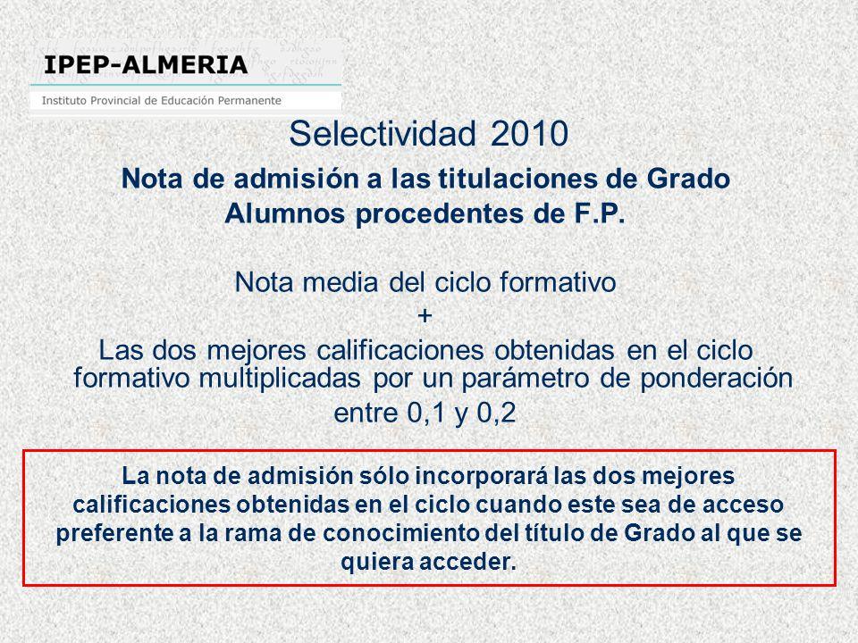 Selectividad 2010 Nota de admisión a las titulaciones de Grado Alumnos procedentes de F.P. Nota media del ciclo formativo + Las dos mejores calificaci